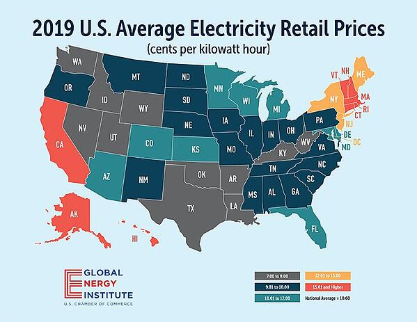 2019-avg-electric-rates-global-energy-institute