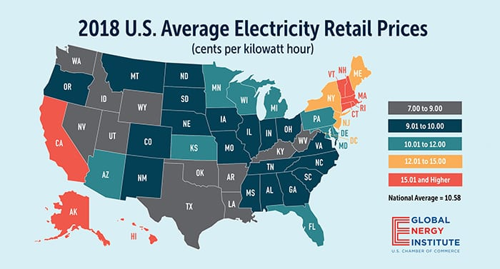 2018 average electricity retail prices for us
