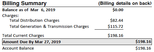 Billing Summary On A Electric Bill