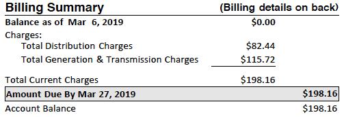 Billing Summary On A Electric Bill