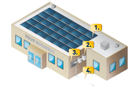 commercial solar diagram