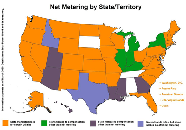 Net Metering By State Map