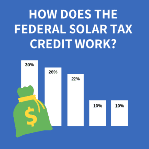 How Does The Federal Solar Tax Credit Work?